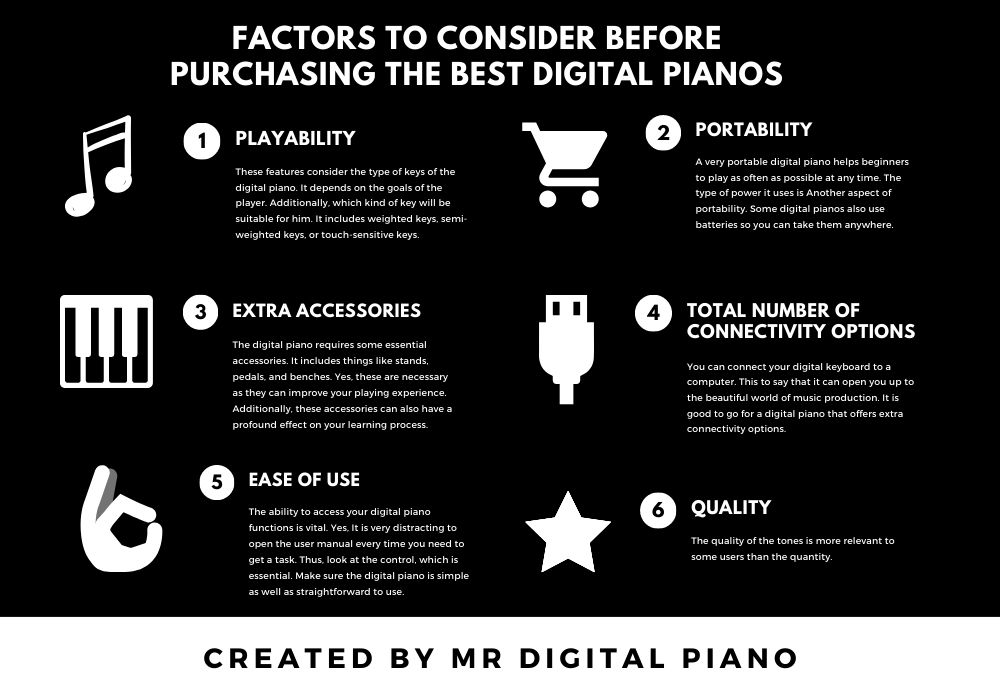 digital piano buying guide